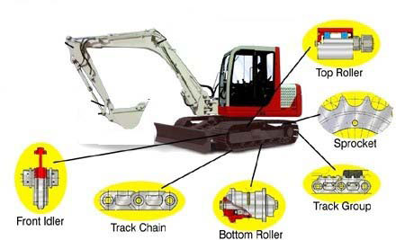 Tracks and Parts com - your one stop supplier